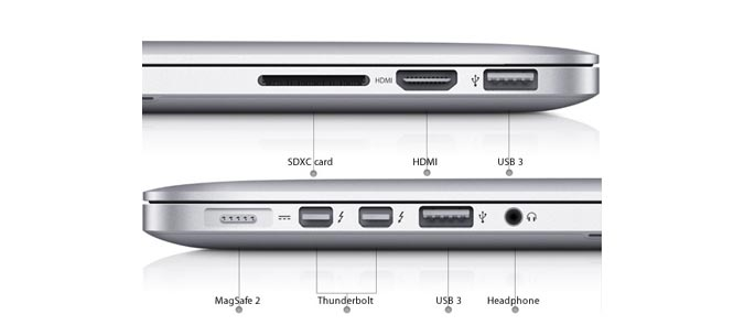 Harga Macbook Pro Retina 15 Inch 2015 MJLT2 Silver